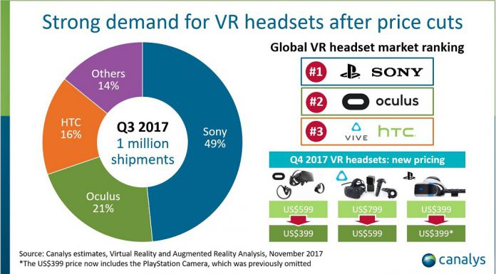 Canalys_VR_Shipments_chart