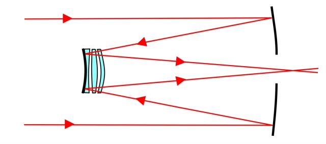 Diagram_Reflector_ArgunovCassegrain-e1518136893958-640x283