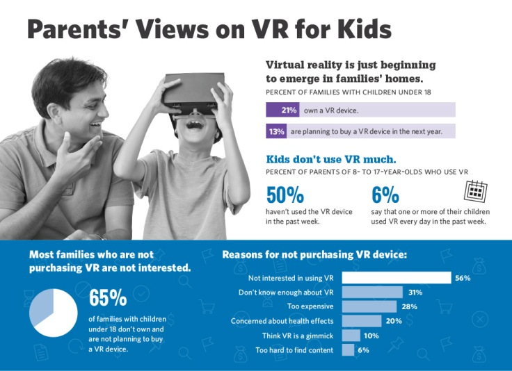 vr101_infographic_vertical-1