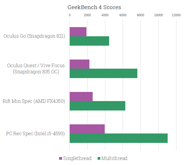 vr_geekbench_cpu_comparison